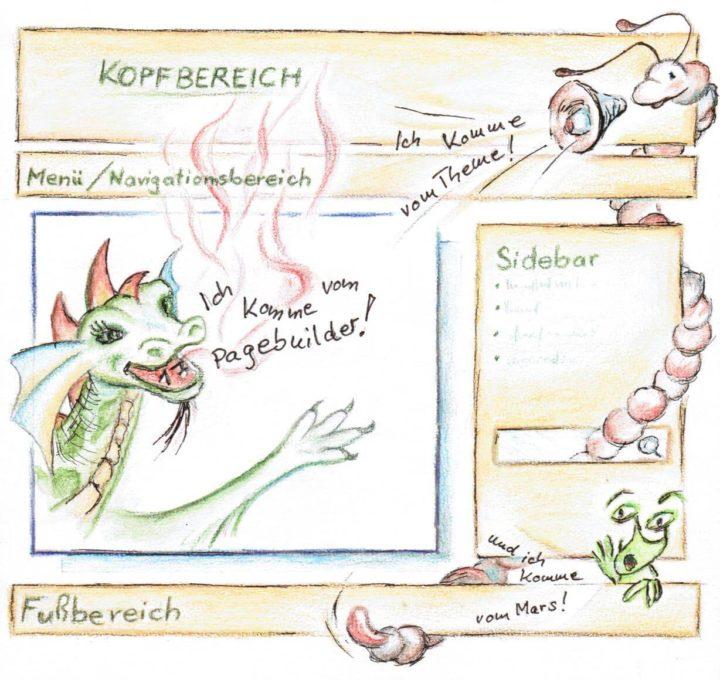 WordPress Themes und Pagebuilder - Zeichnung von Gabriele Meischner